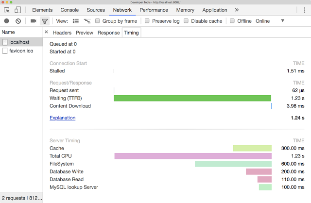 Chrome 65 Beta: CSS Paint API and the ServerTiming API