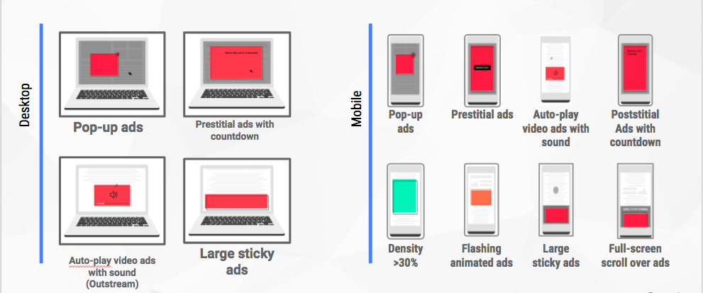 Under the hood: How Chrome's ad filtering works