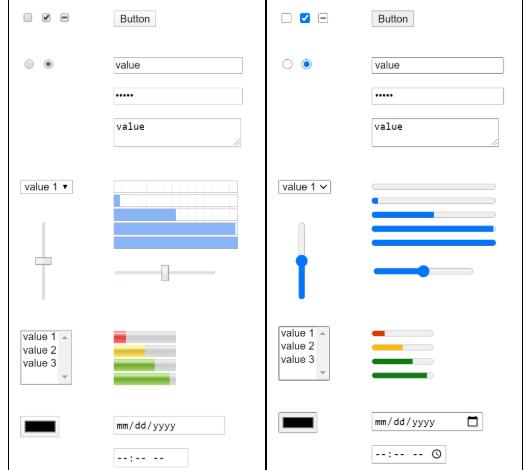 ไมโครซอฟท์-กูเกิล ร่วมออกแบบหน้าตาฟอร์มบนเว็บใหม่ ใช้ได้ทั้ง Edge และ Chrome